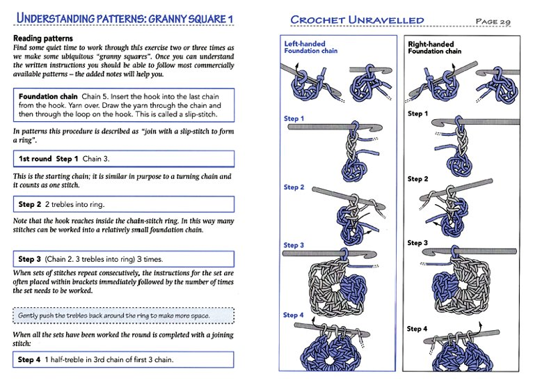 Crochet Unravelled: sample pages from 2013 edition
